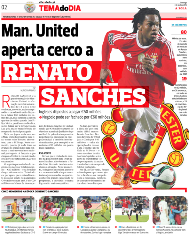 Renato Sanches - Benfica to Manchester United
